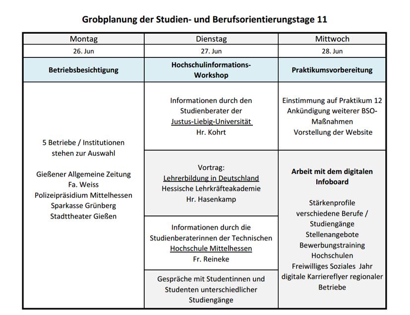 Berufs-/Studienorientierung – Theo-Koch-Schule